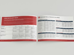 print design salary guide inside spread 2