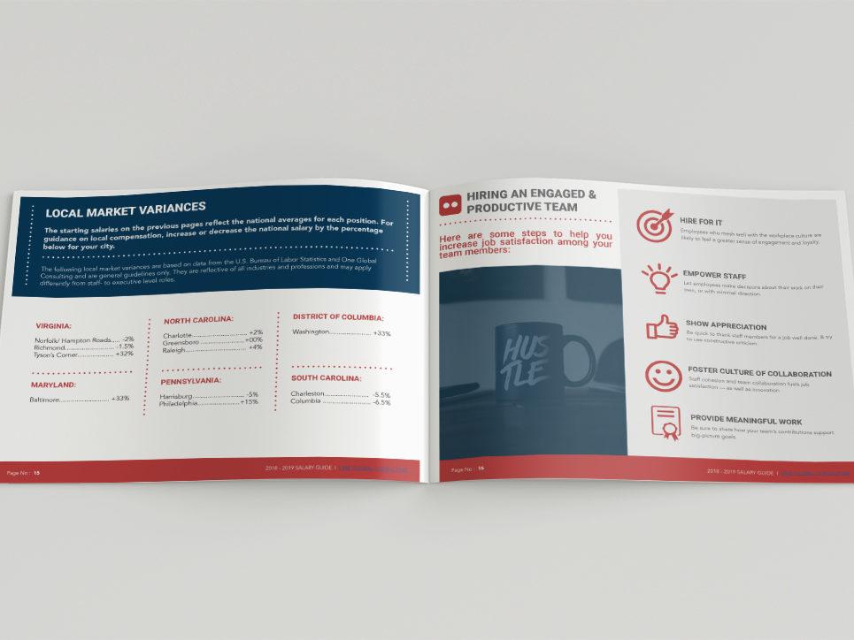 print design salary guide inside spread 3